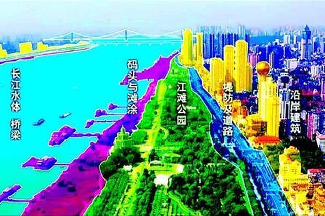 武汉长江主轴远景概念规划出炉 沿江交通走廊拟建四层