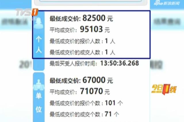 车牌竞价:9.5万!粤B牌竞价均价又创新