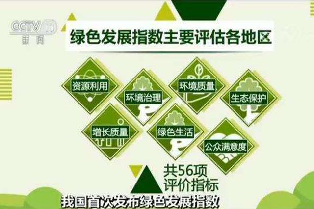 我国首次发布绿色发展指数 湖北排名第七