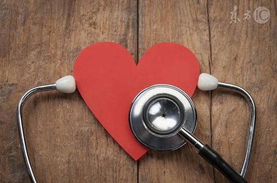 研究告诉你 心跳多少长寿