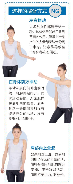春季运动从正确的走路方法开始|骨质疏松|高血压|运动