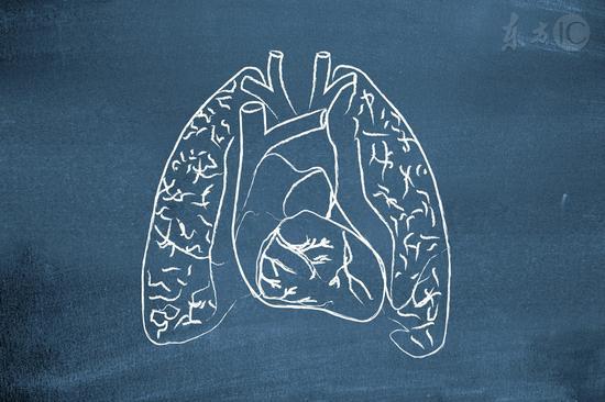 这种病离肺癌就差一步 冬天最难受!