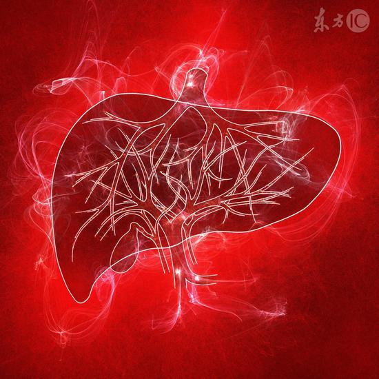 中年男性养生首养肝|肝脏|三阴交|太冲