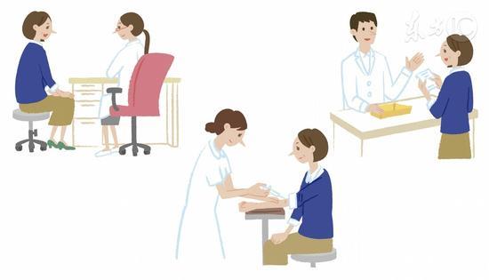 国办:到2020年每万名居民拥有2-3名全科医生