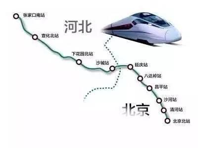 新京张铁路共设10个车站