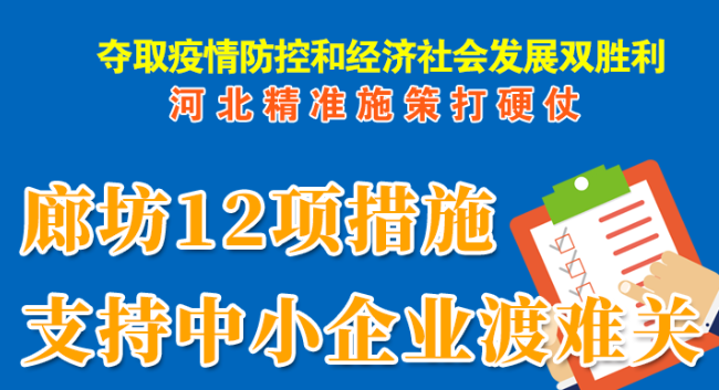 【图解】延长缴税、减免税费!廊坊12项措施支持中小企业渡难