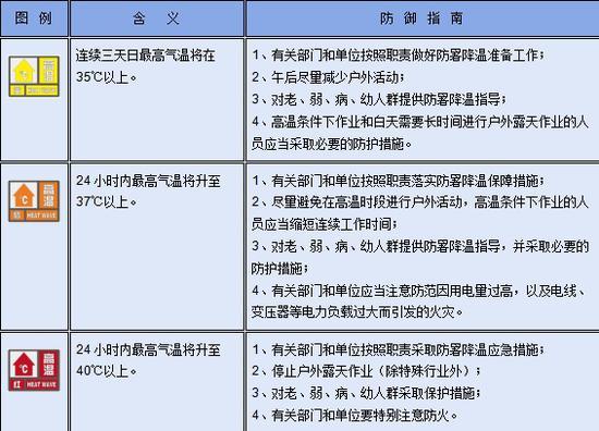 (文/中國氣象報張娟 新華網郝多)