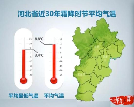 河北局地有重度霾 冷空气马上来两地最低温仅1℃
