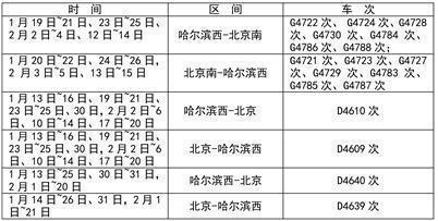 春运期间北京、郑州等方向增开的高铁: