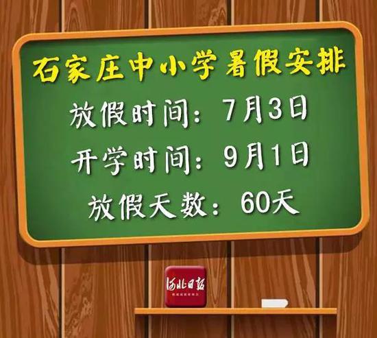 2017年石家庄市中小学校(含中等职业学校)7月3日正式放暑假,9月1日开学。各幼儿园参照执行。
