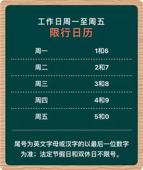 另,邢台巨鹿执行的是单双号限行措施,10月30日(周一)邢台巨鹿双号车通行,单号车限行。