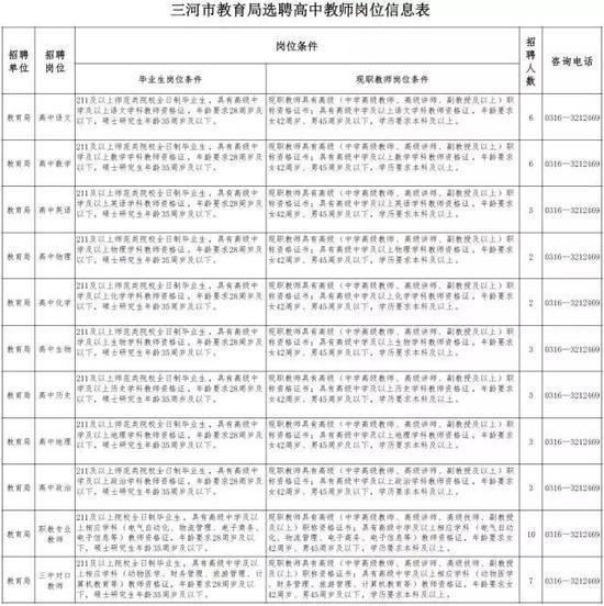 4、年龄计算时间节点以发布公告之日起计算。