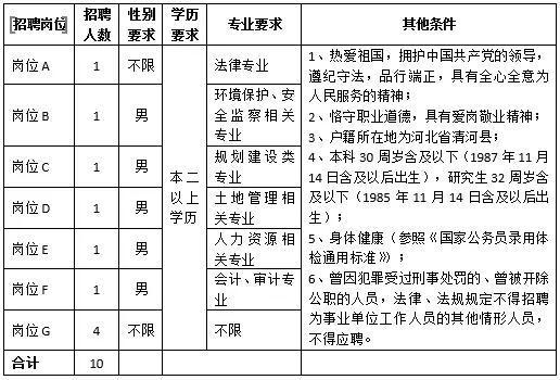 2、用工形式与薪酬待遇