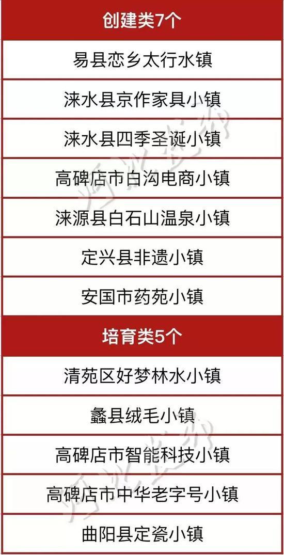 沧州市(6个)