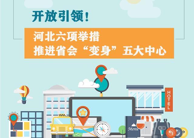 """开放引领!河北六项举措推进省会""""变身""""五大中心"""