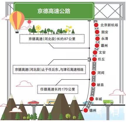 河北要建三条新高速高铁 新增一条进京大通道