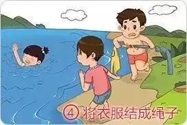 岸上急救溺水者方法