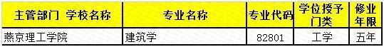 >>撤销本科专业名单
