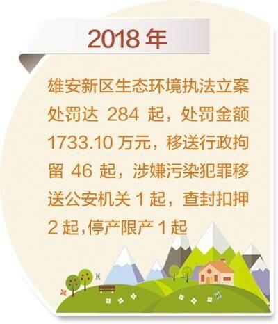 制图/刘欣瑜