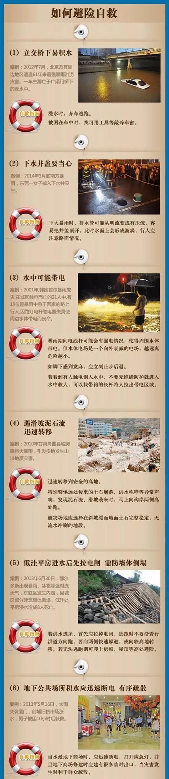 图据中国气象局