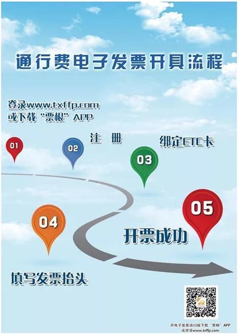 河北省通行费电子发票开具流程
