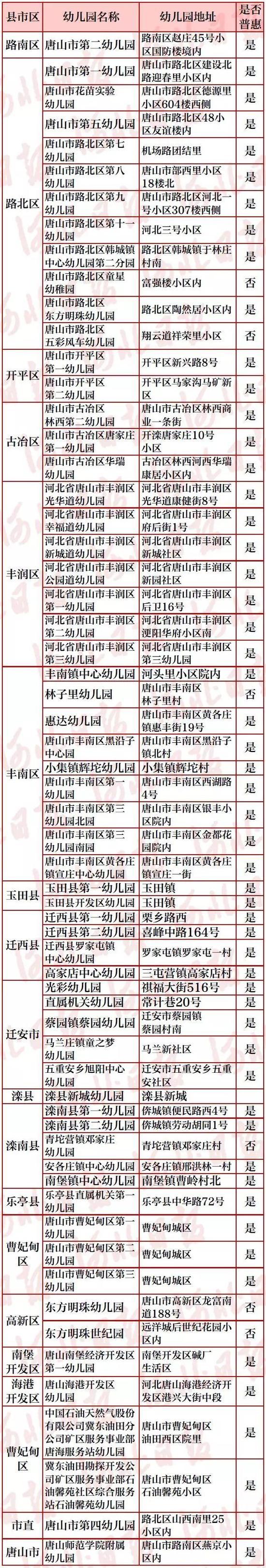 邯郸市省级示范性幼儿园