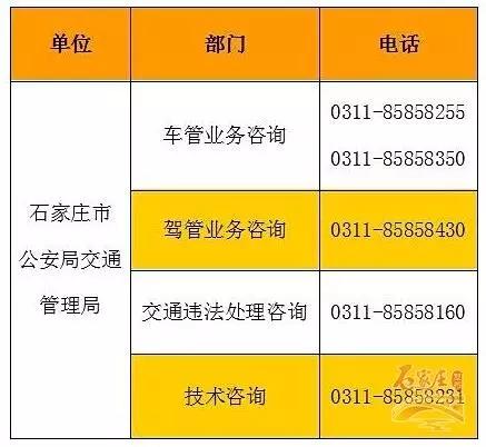 互联网交通安全综合服务管理平台业务咨询和技术支持电话