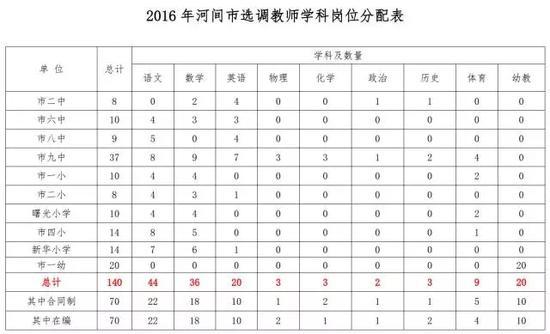 玉田县v学生300名中小学学生_新浪河北_新浪网黑板报年级二小教师图片