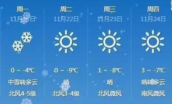保定未来几天天气预报-保定或迎46年最低温 大雪大风强降温一起到货