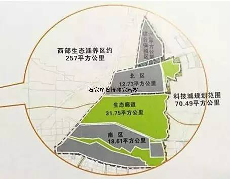 科技新城的规划图