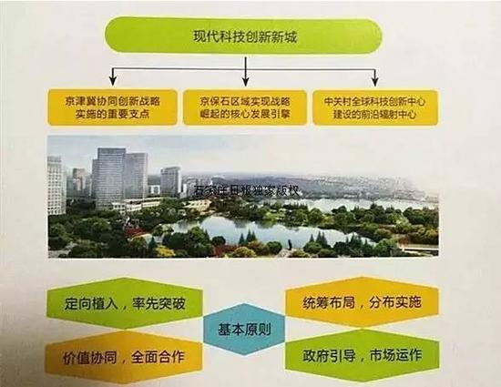 科技新城的发展定位