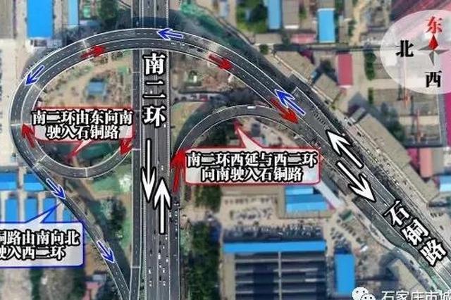 (石家庄市城投集团微信)