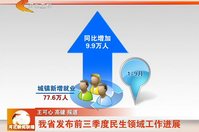 河北省发布前三季度民生领域工作进展
