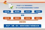 """《河北省""""十三五""""能源发展规划》发布"""