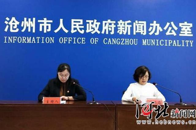 沧州市将建立土壤环境质量监测网络
