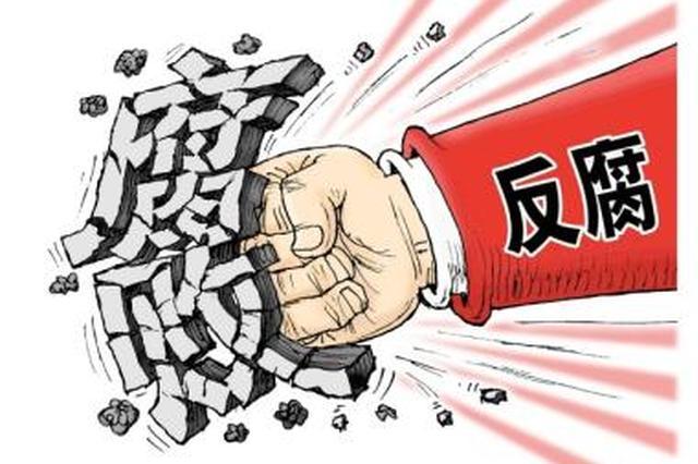 邯郸市通报5起违反中央八项规定精神典型问题