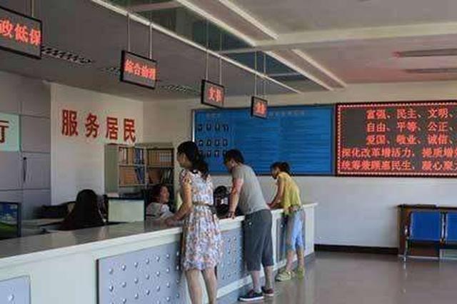 沧州市区最新最全社区电话地址全公布 赶紧收藏