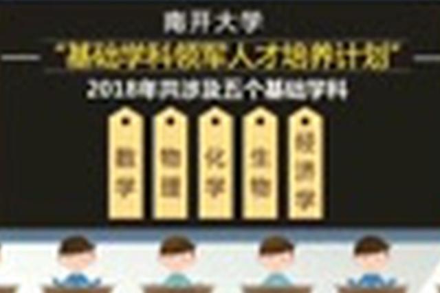 2018高考招生 各高校高考招生政策陆续发布