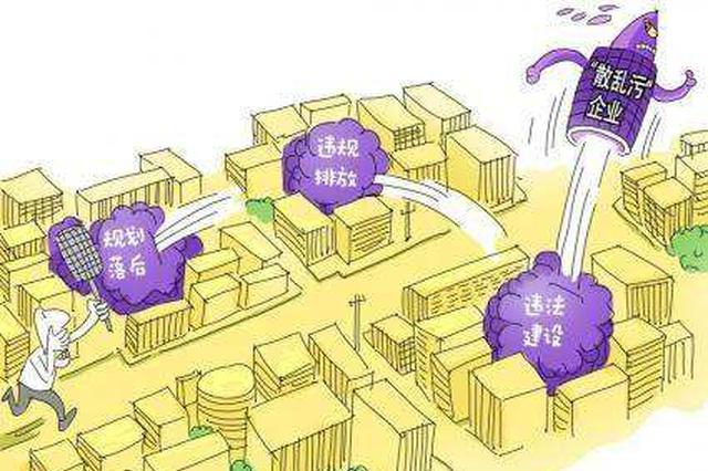 """霸州市就""""散乱污""""企业治理开展突击夜查"""