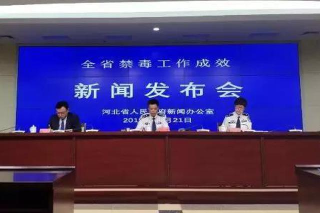 重拳出击 河北省打击毒品犯罪典型案例通报