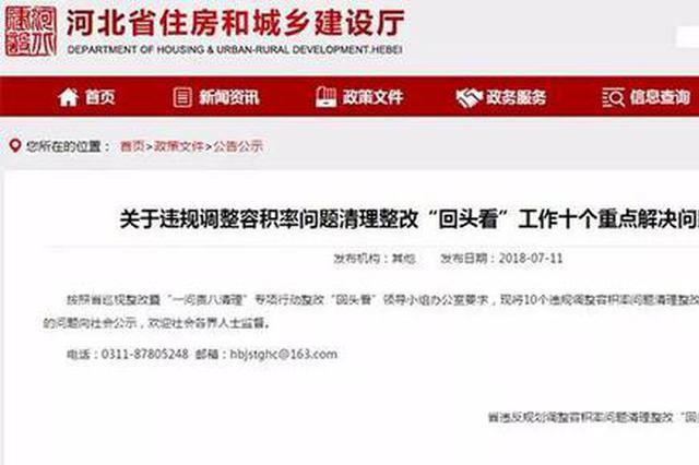 河北省住建厅最新公示:10个房产项目存在这些问题