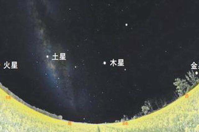 进入8月公众凭肉眼一夜间可赏四大行星风采
