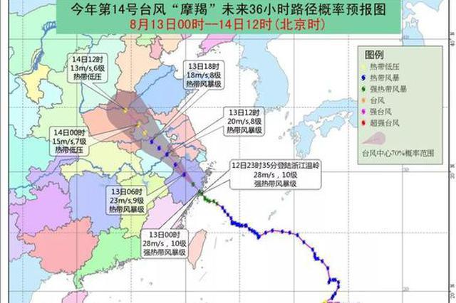 14号台风逼近六合彩历史记录查询 这些最新通知一定要知道