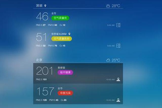 7月河北11城市环境空气质量公布 邯郸改善最大