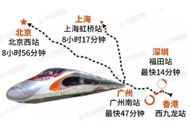 石家庄?香港高铁票价时刻表公布 9月10日开售