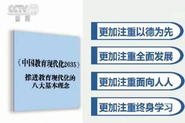重磅发布!到2035年 中国教育现代化是这样的