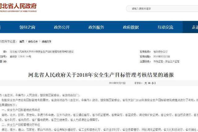 河北省20家单位安全生产目标管理考核优秀