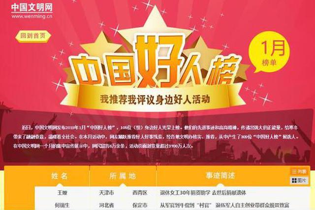 点赞!河北省5人入选1月中国好人榜