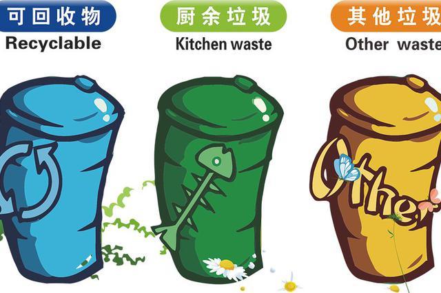 2020年石家庄基本实现生活垃圾处理设施全覆盖