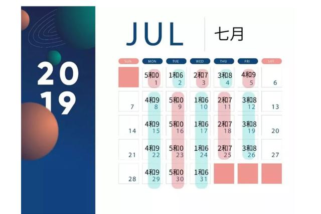 石家莊限行尾號7月8日起調整 未來三個月這樣限行